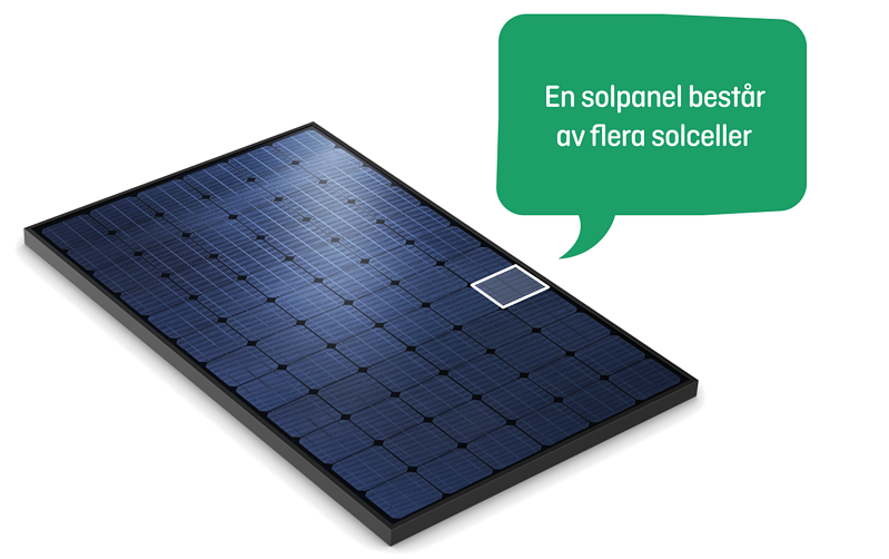 molndal-energi-solpanel-solcell-1